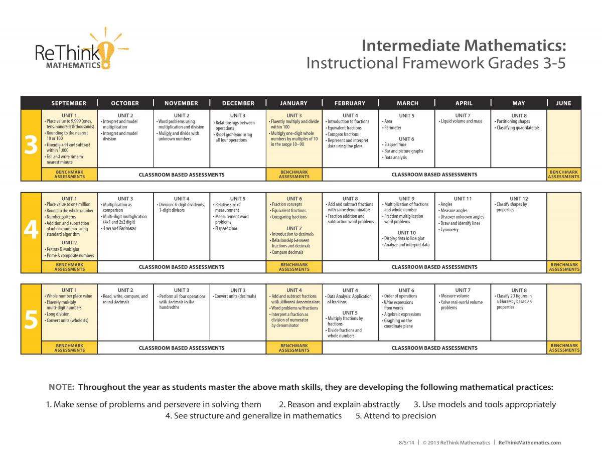 3-5 Instructional Framework